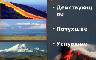 Вулканы — сообщение доклад по географии (5, 6, 7 класс. обж)