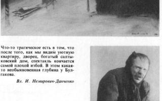 Театральный роман — краткое содержание романа булгакова (записки покойника)