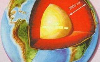 Освоение людьми планеты земля — сообщение доклад (5 класс география)
