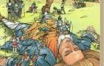 Путешествия гулливера — краткое содержание романа свифта