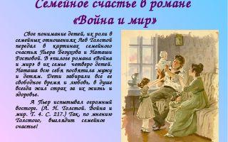 Образ и характеристика сони ростовой в романе война и мир толстого сочинение