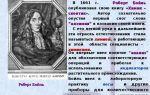 История развития химии — сообщение доклад кратко (8 класс)