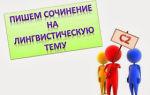 Сочинение на тему культура речи (рассуждение)