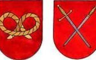 Средневековые города — доклад сообщение (6 класс история)
