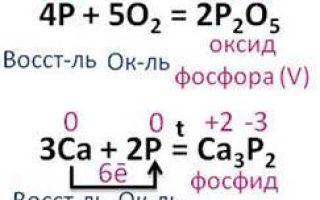 Фосфор — сообщение доклад по химии 9 класс
