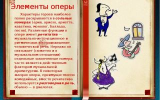Опера — сообщение доклад