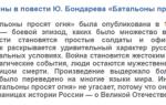 Батальоны просят огня — краткое содержание повести бондарева