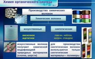 Промышленность — сообщение доклад