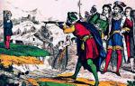 Вильгельм телль — краткое содержание пьесы шиллера