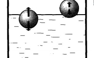 Архимед — доклад сообщение