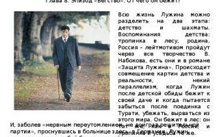 Защита лужина — краткое содержание с планом романа набокова
