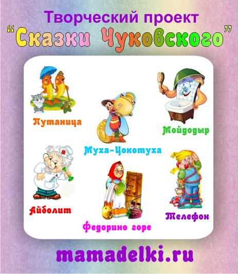 Мойдодыр - краткое содержание сказки Чуковского
