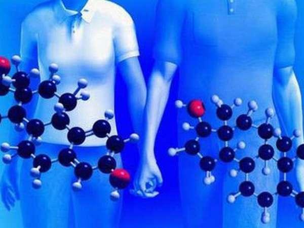 Сообщение Химия в жизни человека 8 класс доклад