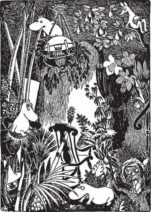 Шляпа волшебника - краткое содержание сказки Янссон