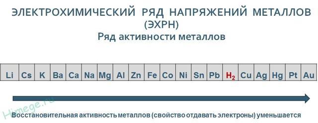 Металлы доклад по химии 9 класс сообщение