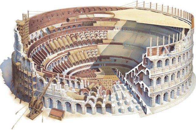 Колизей в древнем Риме - сообщение доклад