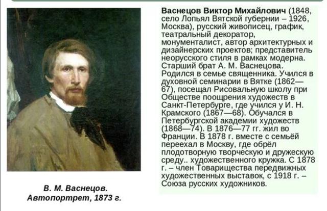 Сочинение Мой любимый художник (Васнецов, Левитан)