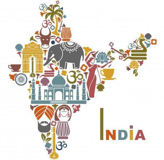 Природные ресурсы Индии