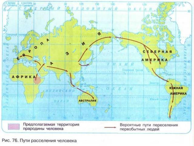 Освоение людьми планеты Земля - сообщение доклад (5 класс география)