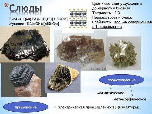 Слюда - полезное ископаемое (доклад сообщение 2, 3, 4 класс окружающий мир. География)