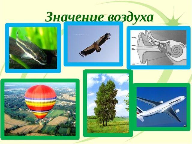 Воздух - доклад сообщение 2, 3 класс