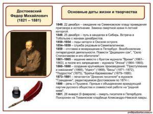 Хронологическая таблица Достоевского (жизнь и творчество)