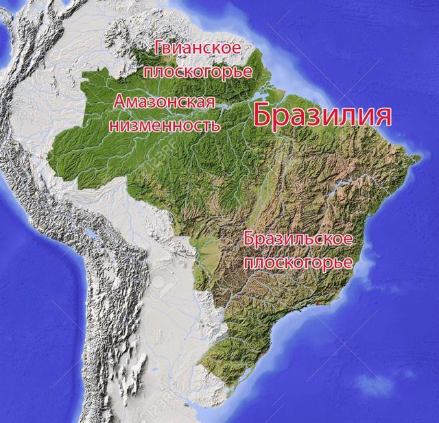 Бразилия - сообщение доклад (2, 3, 7 класс. Окружающий мир. География)