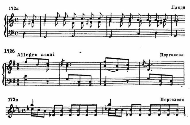 Опера Севильский цирюльник - краткое содержание (Россини)