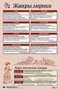 Эпические жанры литературы. Примеры и особенности