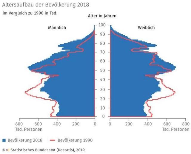 Сколько человек живет в Германии